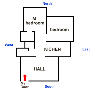 Vastu door location toilet bathroom vastu shastratips for Bathroom designs according to vastu