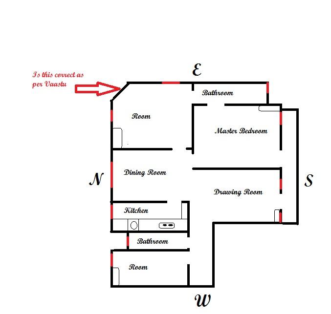 Please help me if northeast corner cut is correct  Vastu Solution For North  East Bedroom. Vastu For Bedroom In North East