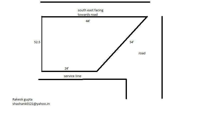 plot for home