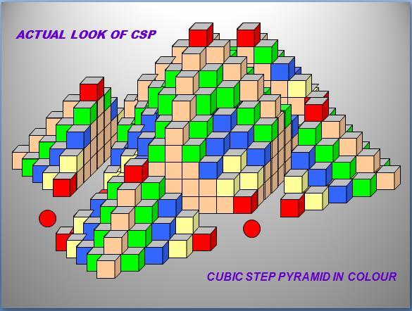 Cubic Step Pyramid