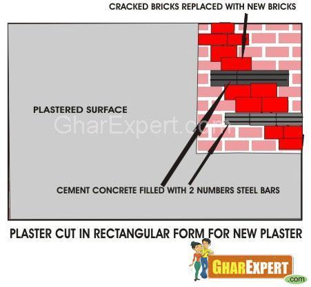 Plaster Cut