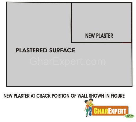 Final plaster