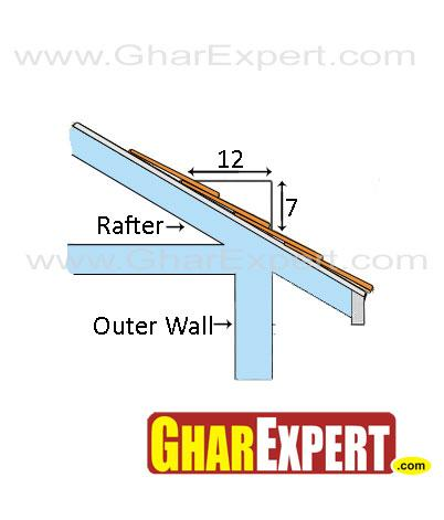 measuring roof pitch