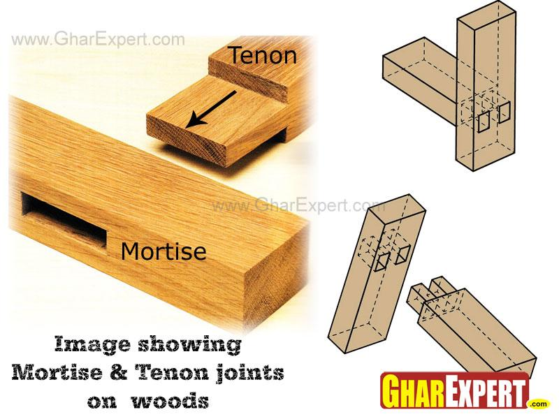 Mortise and Tenon joints on wo....