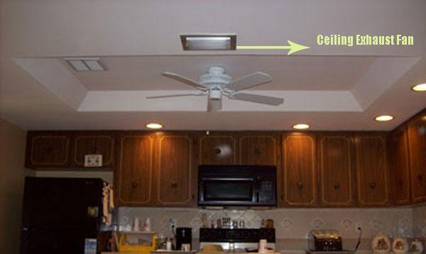 Kitchen Ventilation (Ceiling Exhaust Fan)