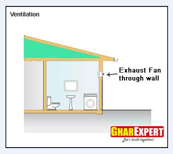 Bathroom Exhaust Fan Wall My Value