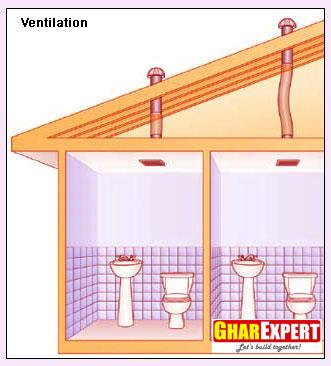 Bathroom Ventilation through r....