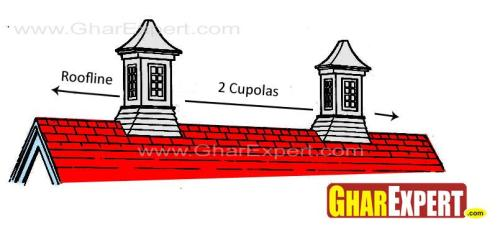 equal gap between cupolas