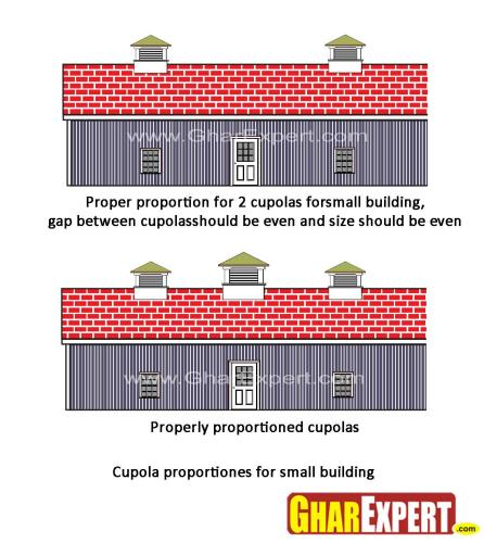 Cupola proportiones for small building