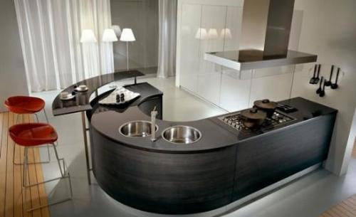 Kitchen Decoration | Kitchen Styles | Kitchen Design Ideas