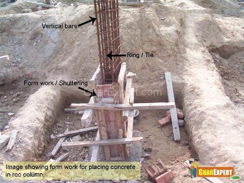 Column construction in foundation
