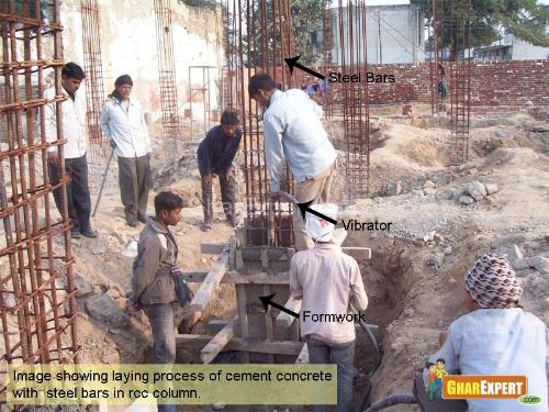 Rcc Concrete Time To Work : Mild steel bars in cement concrete gharexpert