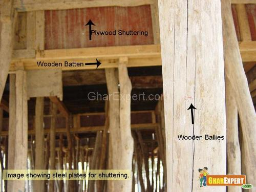 Centering And Shuttering Guidelines Centering