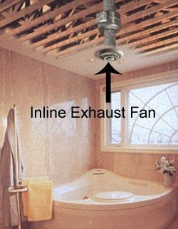 Inline bathroom fan